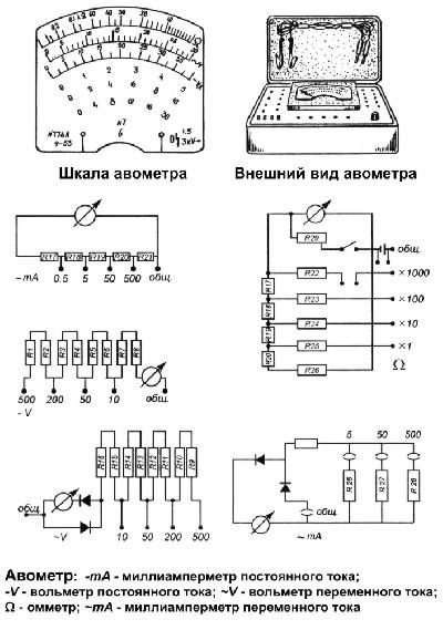 Омметр схема устройства