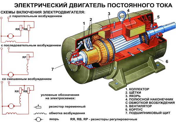 Устройства пуска электродвигателей с фазным ротором схемы