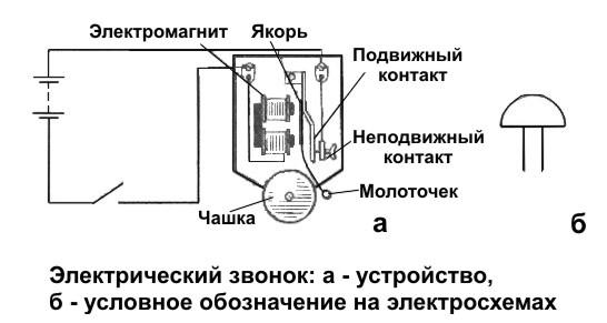 электрического звонка из