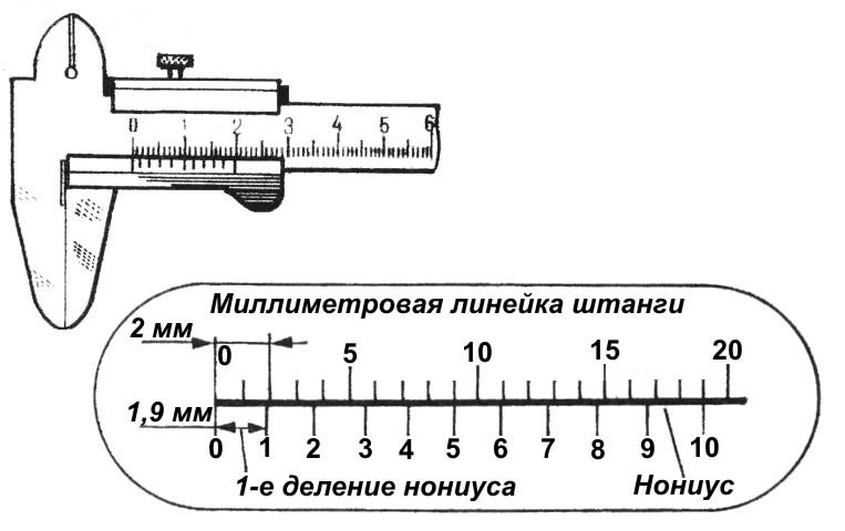 Как измерить размер штангенциркулем